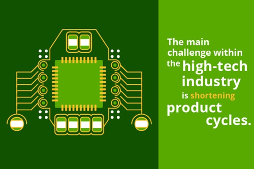 Supply chains are becoming more complex, which means inventory management is more challenging than ever before.