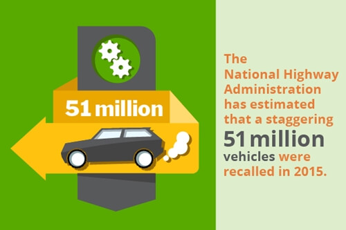 The automotive manufacturing industry is growing - but that brings new issues.