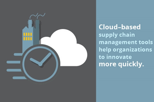 Innovation is easier with cloud-based supply chain management tools.